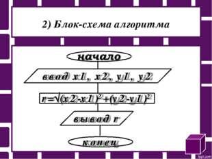2) Блок-схема алгоритма