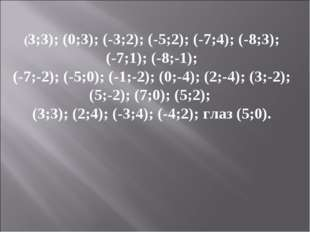 (3;3); (0;3); (-3;2); (-5;2); (-7;4); (-8;3); (-7;1); (-8;-1); (-7;-2); (-5;0