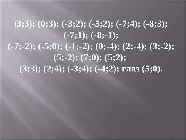 (3;3); (0;3); (-3;2); (-5;2); (-7;4); (-8;3); (-7;1); (-8;-1); (-7;-2); (-5;0...