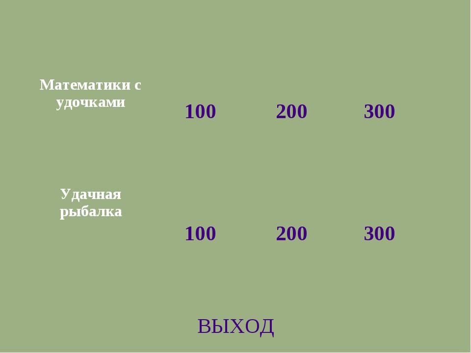 ВЫХОД Математики с удочками100200300 Удачная рыбалка100200300