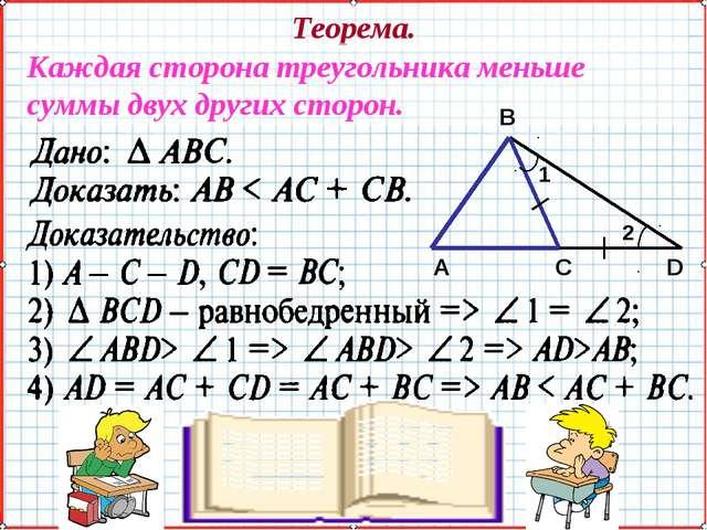 Теорема. Каждая сторона треугольника меньше суммы двух других сторон.