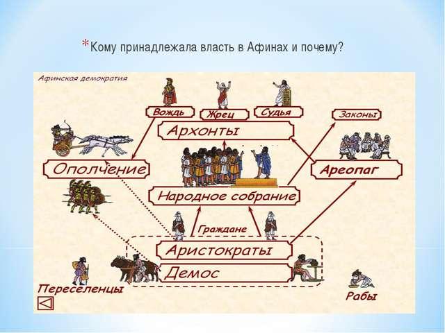 Кому принадлежала власть в Афинах и почему?