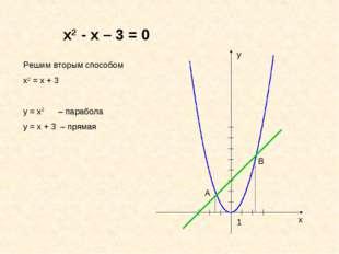 х2 - х – 3 = 0 Решим вторым способом х2 = х + 3 у = х2 – парабола у = х + 3