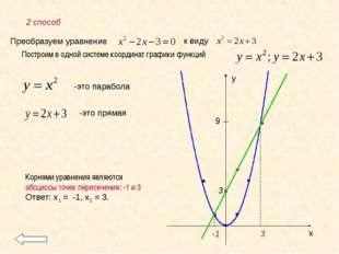 Преобразуем уравнение к виду Построим в одной системе координат графики функц