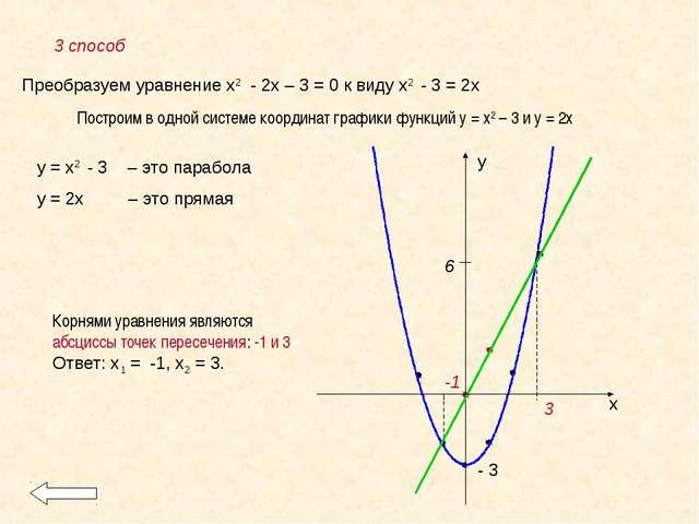 6 -1 3 х у 3 способ Преобразуем уравнение х2 - 2х – 3 = 0 к виду х2 - 3 = 2х...