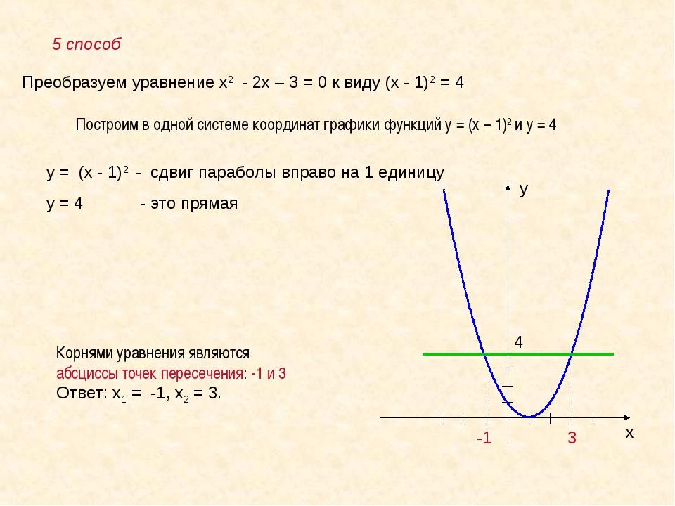 5 способ Преобразуем уравнение х2 - 2х – 3 = 0 к виду (х - 1)2 = 4 Построим в...