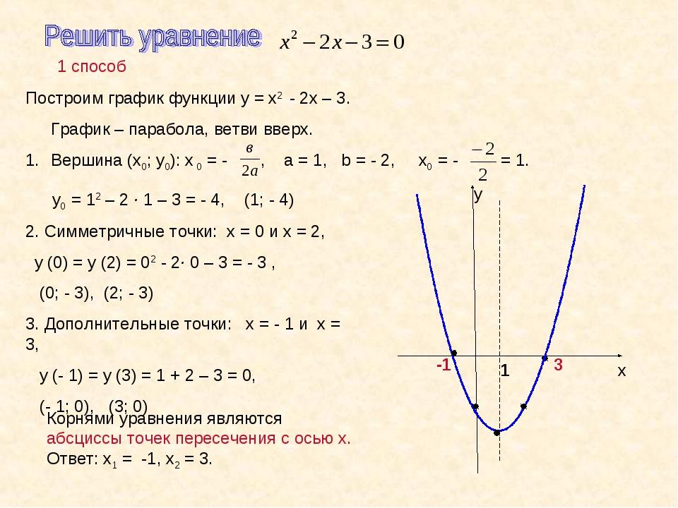 1 способ Корнями уравнения являются абсциссы точек пересечения с осью х. Отве...