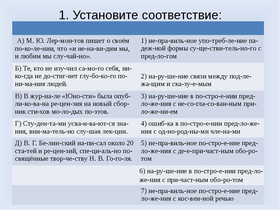 1. Установите соответствие: А) М. Ю. Лермонтов пишет о своём поколении,...