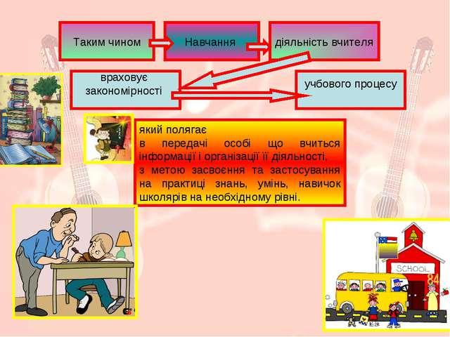 який полягає в передачі особі що вчиться інформації і організації її діяльнос...