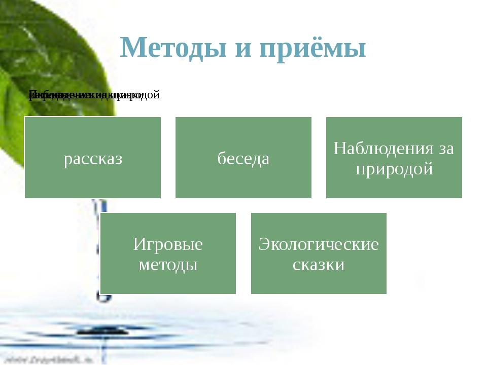Методы и приёмы