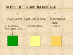 Низменности Возвышенности Плоскогорья Плато (от 0 до 200 м, (от 200 до 500 м