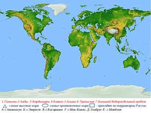 1-Гималаи 2-Анды 3-Кордильеры 4-Кавказ 5-Альпы 6-Уральские 7-Большой Водоразд