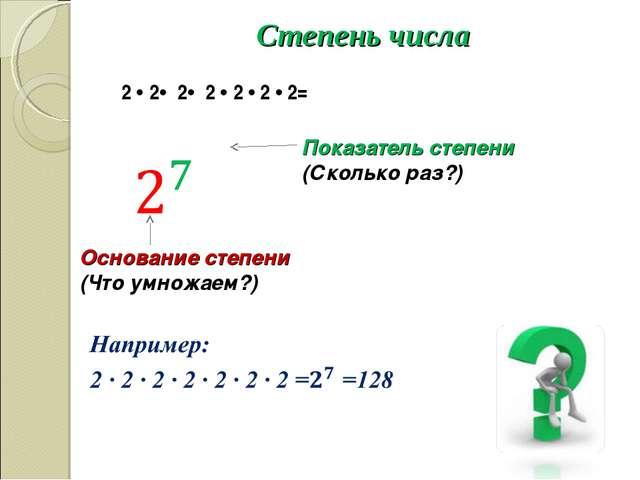 Степень числа Показатель степени (Сколько раз?) Основание степени (Что умножа...