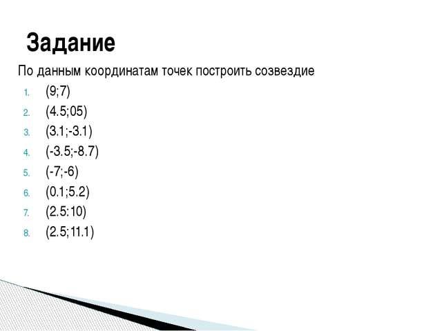 По данным координатам точек построить созвездие (9;7) (4.5;05) (3.1;-3.1) (-3...