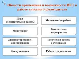 План воспитательной работы Социальный паспорт класса; Психолого-педагогически