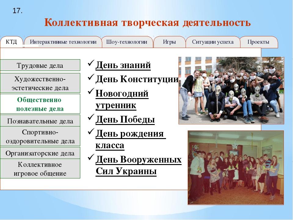 Коллективная творческая деятельность Проекты Ситуации успеха Игры Шоу-техноло...
