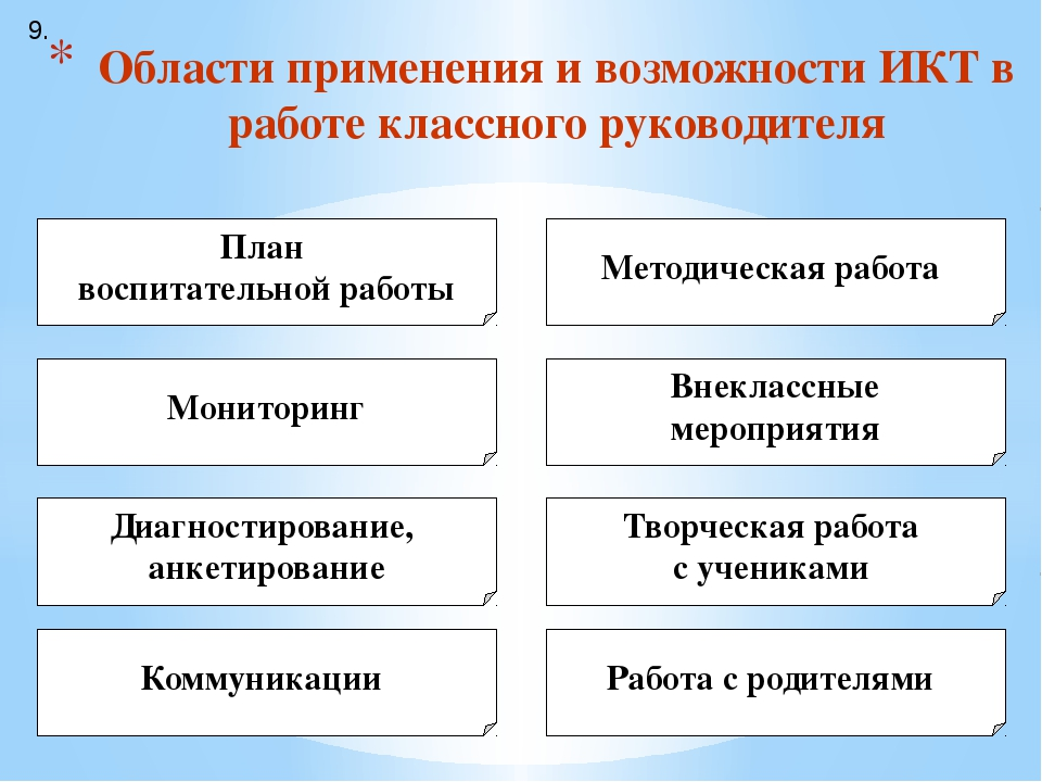 План воспитательной работы Социальный паспорт класса; Психолого-педагогически...