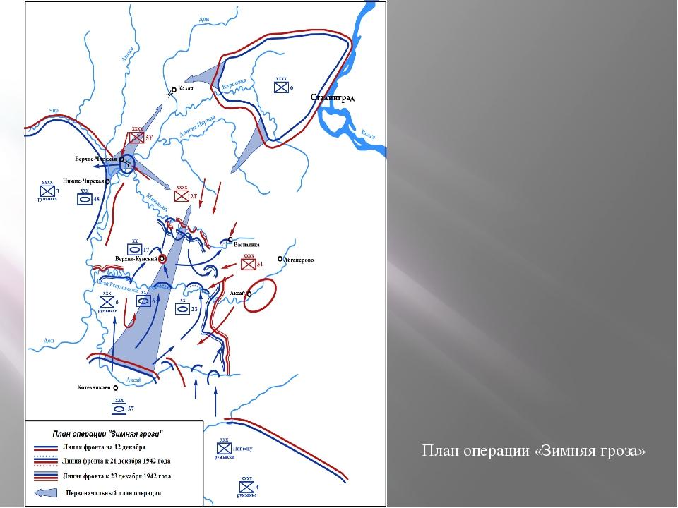 План операции «Зимняя гроза»