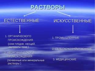 РАСТВОРЫ ЕСТЕСТВЕННЫЕ ИСКУССТВЕННЫЕ 1. ОРГАНИЧЕСКОГО ПРОИСХОЖДЕНИЯ (соки плод