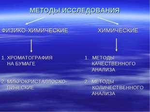 МЕТОДЫ ИССЛЕДОВАНИЯ ФИЗИКО-ХИМИЧЕСКИЕ ХИМИЧЕСКИЕ 1. ХРОМАТОГРАФИЯ НА БУМАГЕ 2