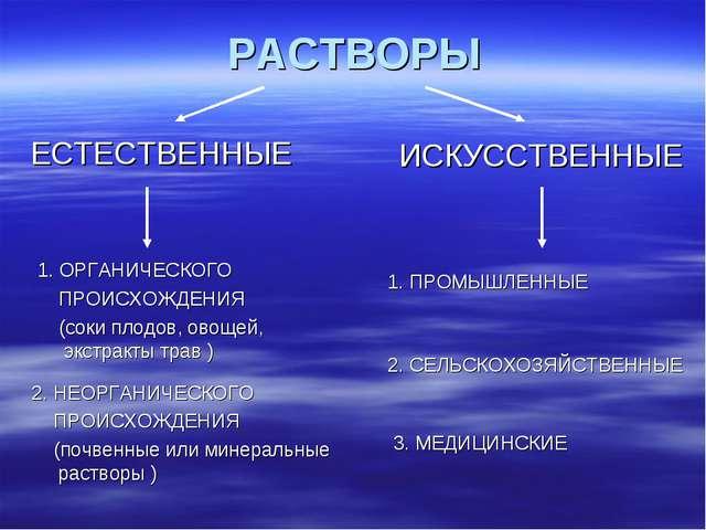 РАСТВОРЫ ЕСТЕСТВЕННЫЕ ИСКУССТВЕННЫЕ 1. ОРГАНИЧЕСКОГО ПРОИСХОЖДЕНИЯ (соки плод...