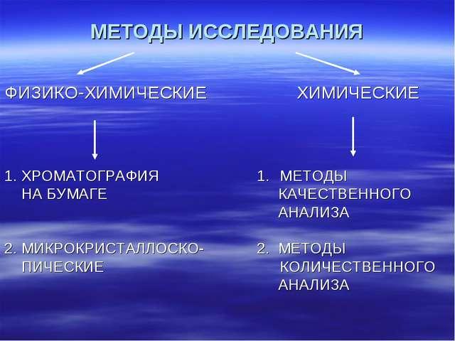 МЕТОДЫ ИССЛЕДОВАНИЯ ФИЗИКО-ХИМИЧЕСКИЕ ХИМИЧЕСКИЕ 1. ХРОМАТОГРАФИЯ НА БУМАГЕ 2...