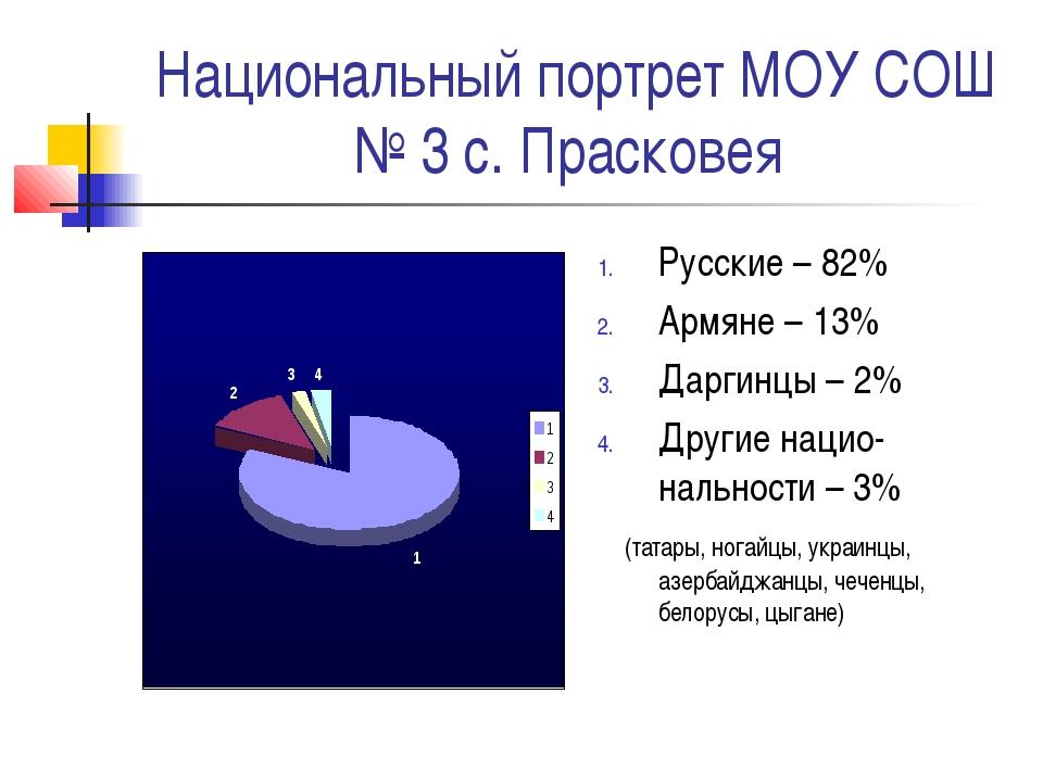 Национальный портрет МОУ СОШ № 3 с. Прасковея Русские – 82% Армяне – 13% Дарг...