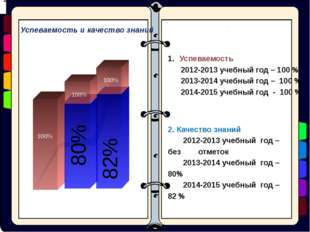 Успеваемость и качество знаний 80% 82% 2. Качество знаний 2012-2013 учебный