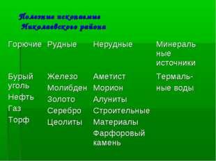 Полезные ископаемые Николаевского района ГорючиеРудныеНерудныеМинеральные