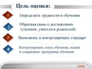 Цель оценки: Определить трудности в обучении 1 Обратная связь о достижениях