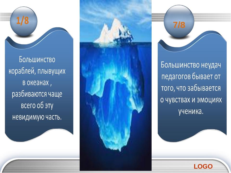 www.themegallery.com 7/8 LOGO