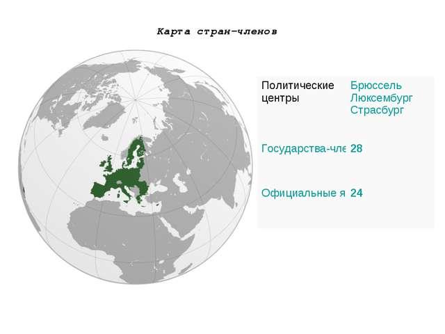 Карта стран-членов Политические центрыБрюссель Люксембург Страсбург Государс...