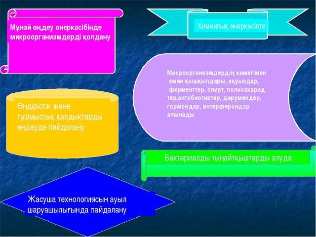 Микроорганизмдердің көмегімен амин қышқылдары, ақуыздар, ферменттер, спирт, п...
