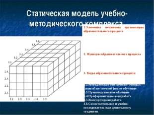 Статическая модель учебно-методического комплекса 1.Элементы механизма органи