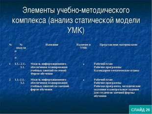 Элементы учебно-методического комплекса (анализ статической модели УМК) СЛАЙД