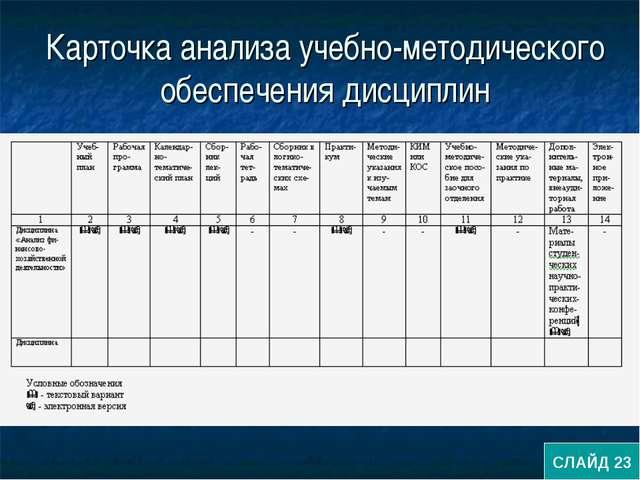 Карточка анализа учебно-методического обеспечения дисциплин СЛАЙД 23
