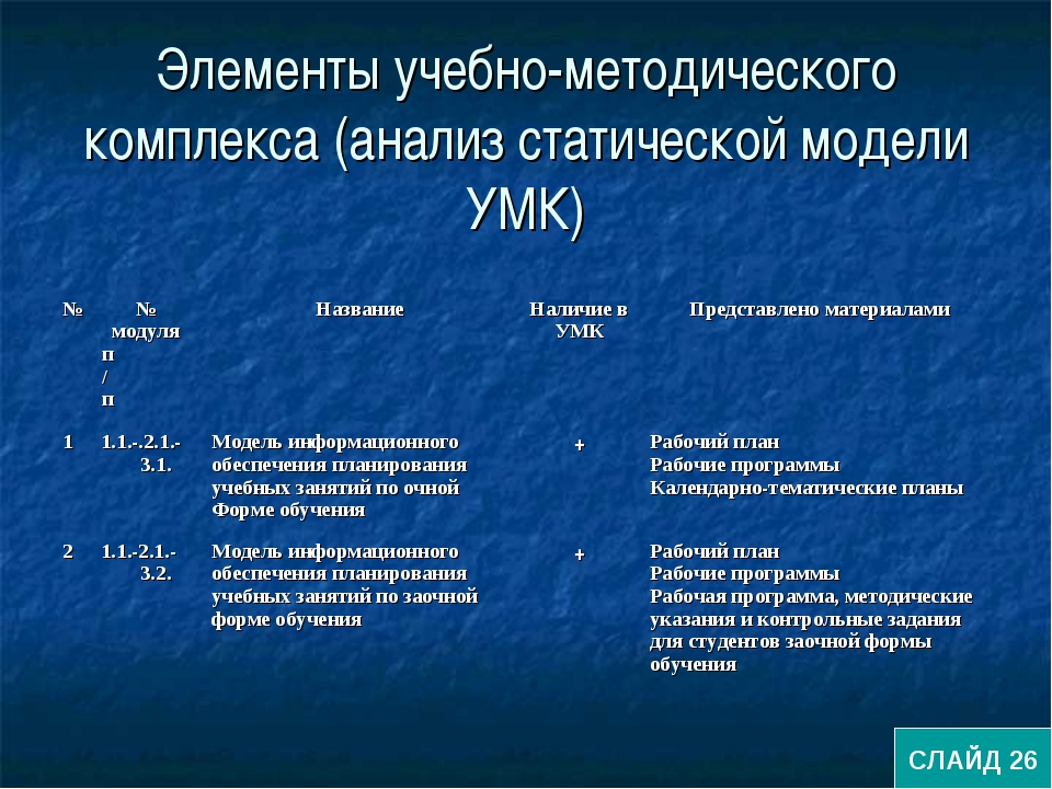 Элементы учебно-методического комплекса (анализ статической модели УМК) СЛАЙД...