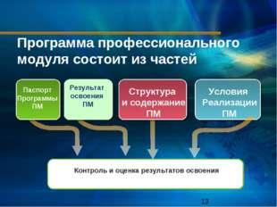 Программа профессионального модуля состоит из частей Паспорт Программы ПМ Стр