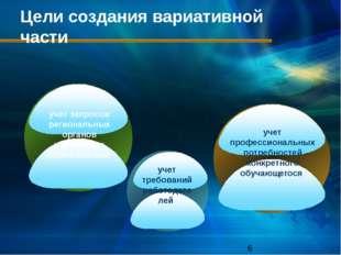 Цели создания вариативной части учет запросов региональных органов управления