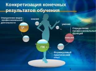 Конкретизация конечных результатов обучения ОК ПК навыки Определение професси