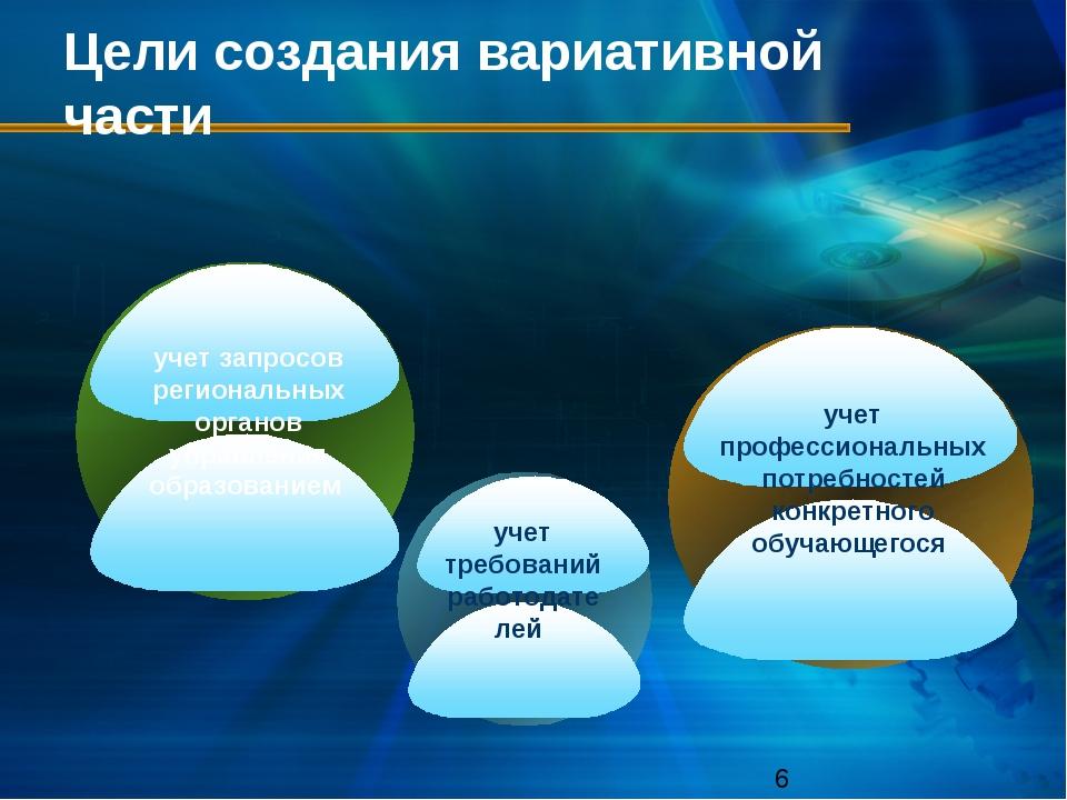 Цели создания вариативной части учет запросов региональных органов управления...
