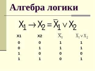 Алгебра логики X1 X2 0 0 1 1 0 1 1 1 1 0 0 0 1 1 0 1