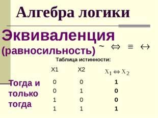 Алгебра логики Эквиваленция (равносильность) Таблица истинности: Тогда и тол