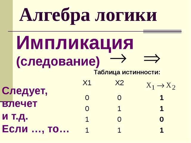 Алгебра логики Импликация (следование) Таблица истинности: Следует, влечет и...