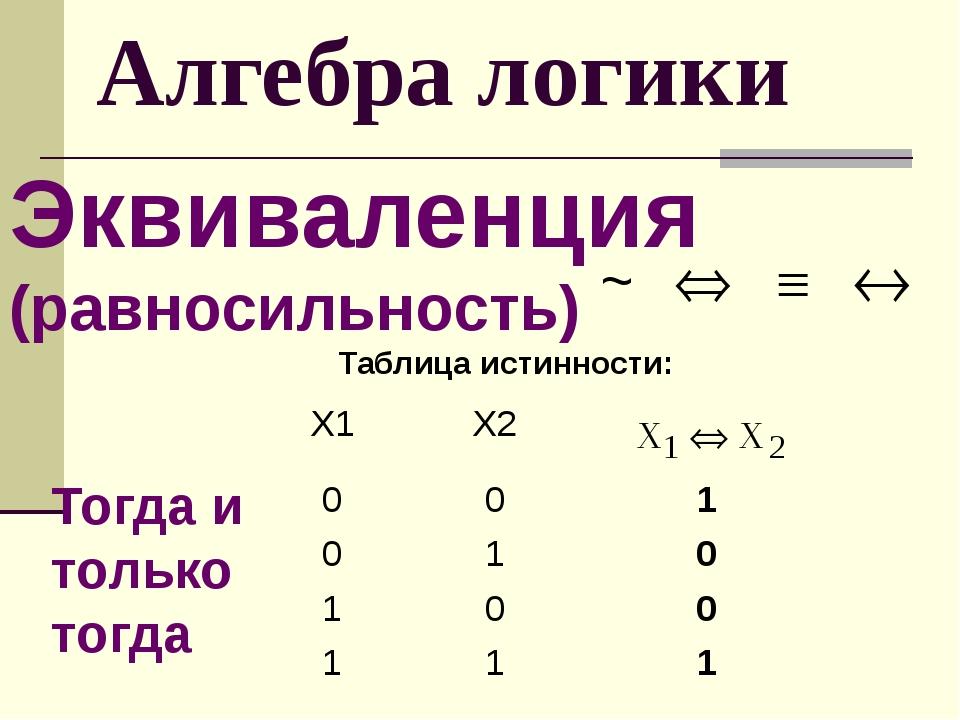 Алгебра логики Эквиваленция (равносильность) Таблица истинности: Тогда и тол...