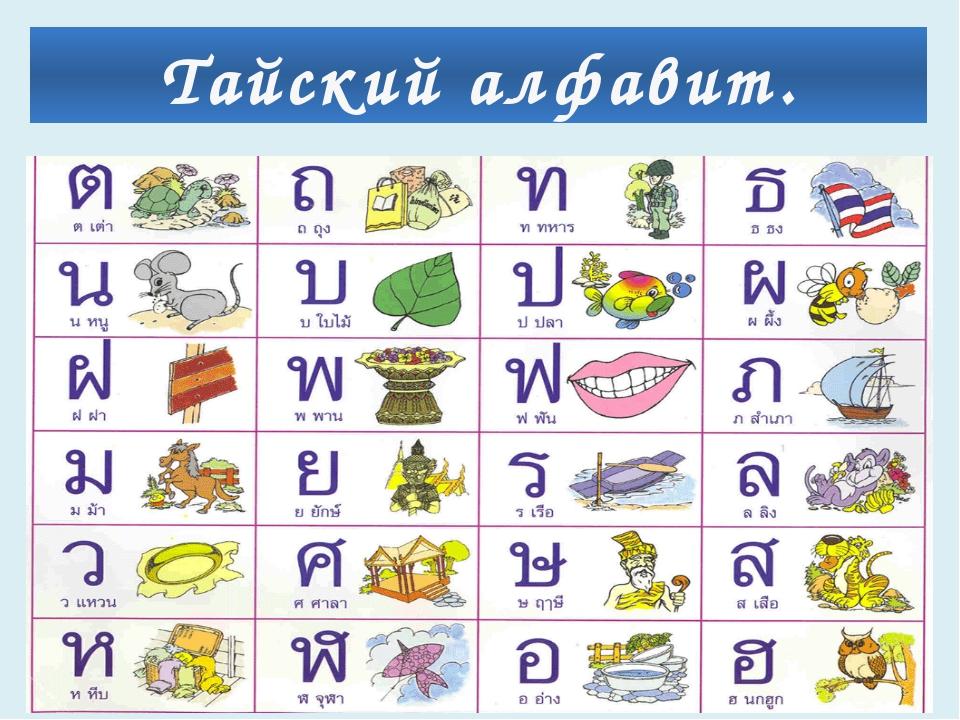 Тайский алфавит.