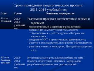 Сроки проведения педагогического проекта: 2011-2014 учебный год ЭтапСрокиОс
