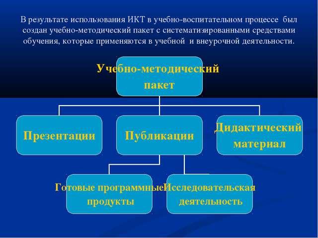 В результате использования ИКТ в учебно-воспитательном процессе был создан уч...