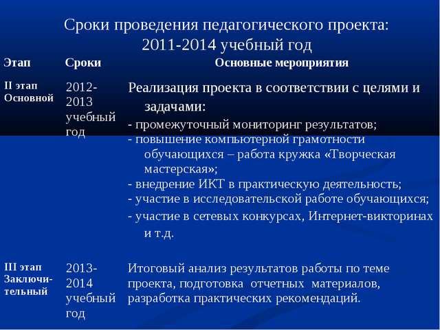 Сроки проведения педагогического проекта: 2011-2014 учебный год ЭтапСрокиОс...