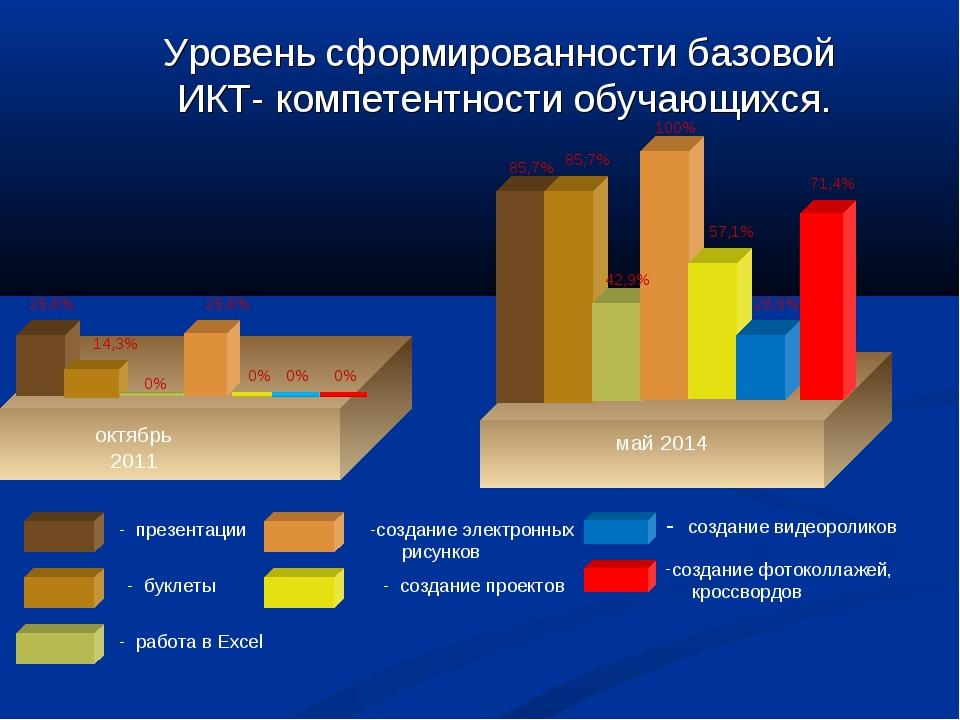 октябрь 2011 - буклеты - презентации - работа в Excel - создание проектов -со...
